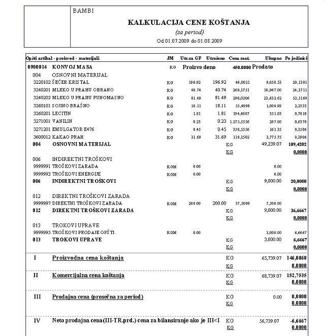 UPIS.Net- Računovodstvo